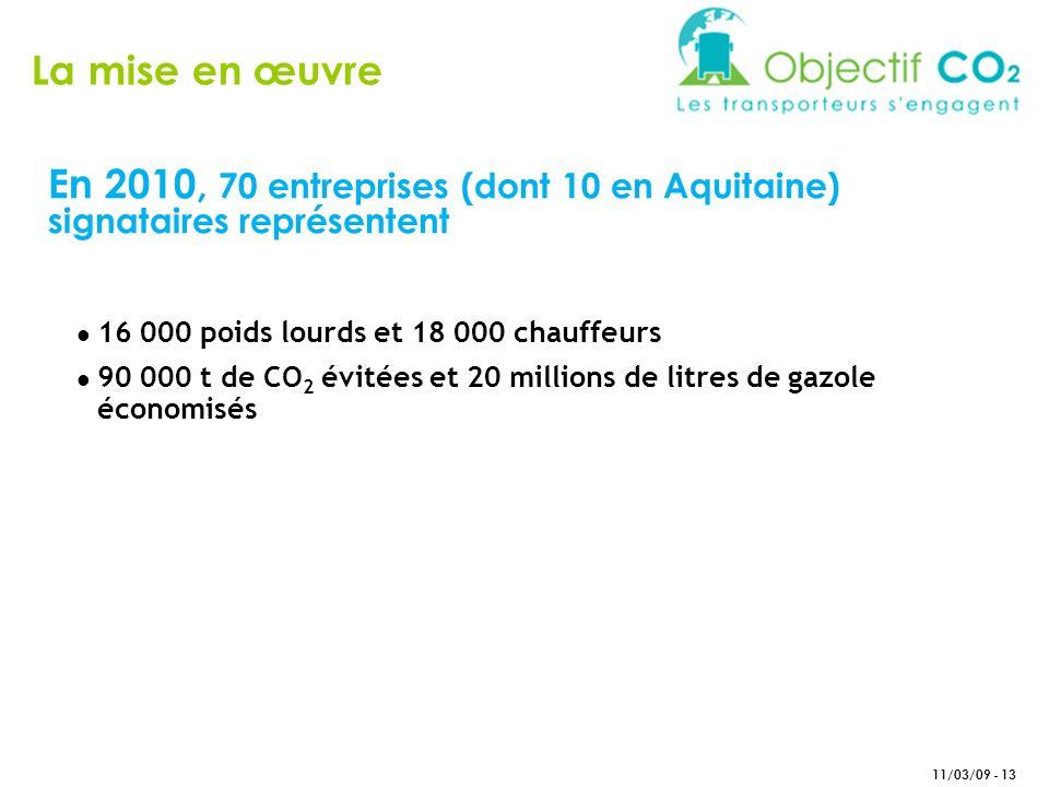 La mise en œuvre En 2010, 70 entreprises (dont 10 en Aquitaine) signataires représentent. 16 000 poids lourds et 18 000 chauffeurs.