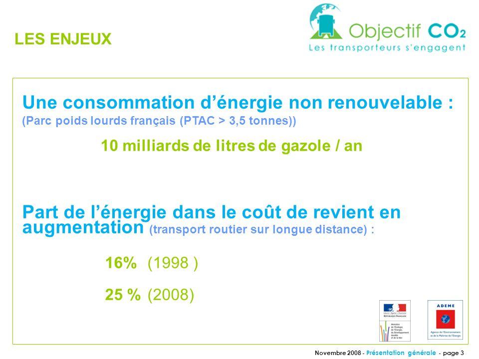 Une consommation d'énergie non renouvelable :