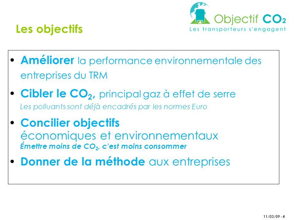 Améliorer la performance environnementale des entreprises du TRM
