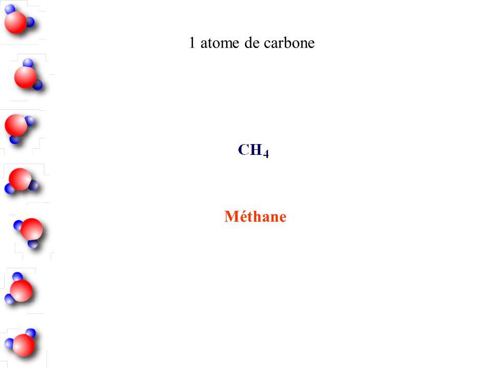 1 atome de carbone Méthane