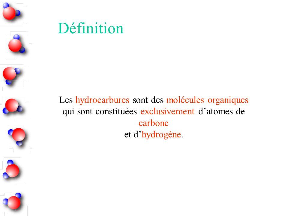 Définition Les hydrocarbures sont des molécules organiques