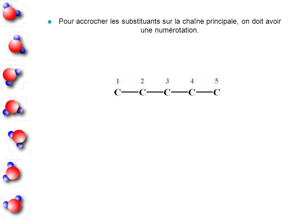Pour accrocher les substituants sur la chaîne principale, on doit avoir une numérotation.