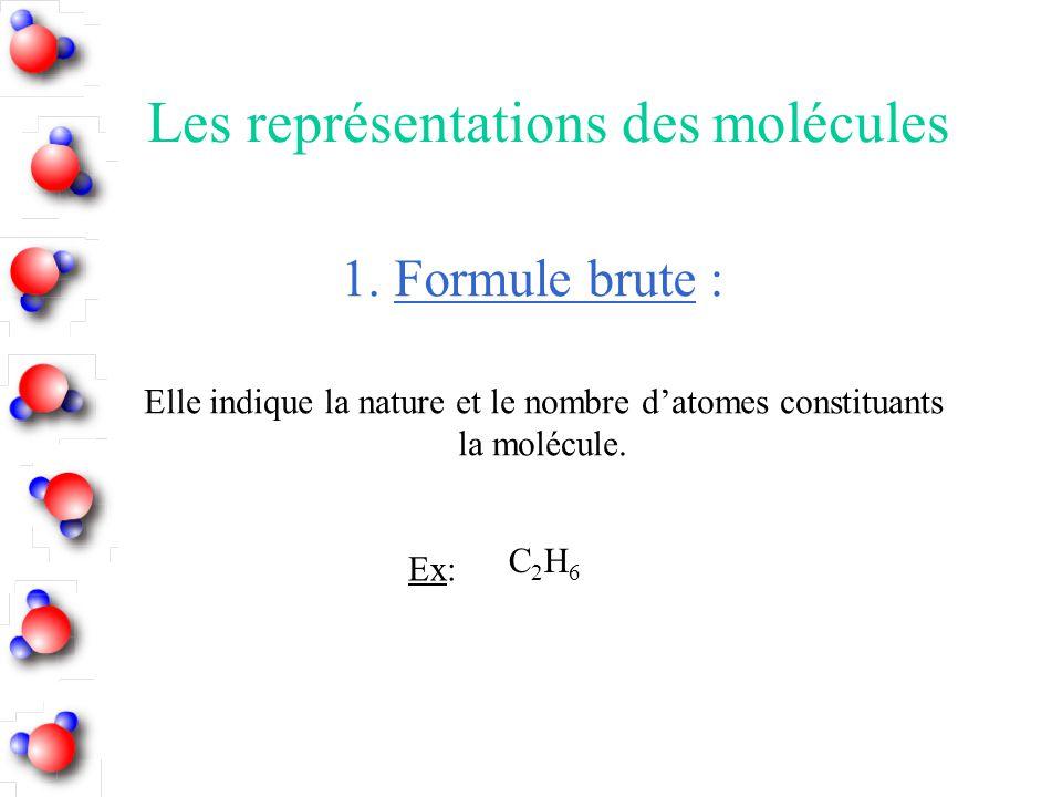 Les représentations des molécules