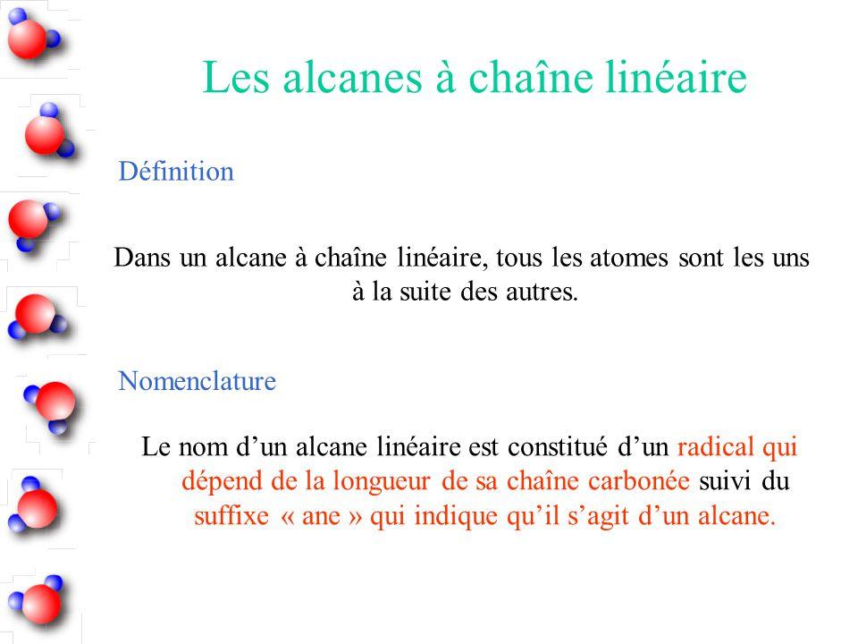 Les alcanes à chaîne linéaire