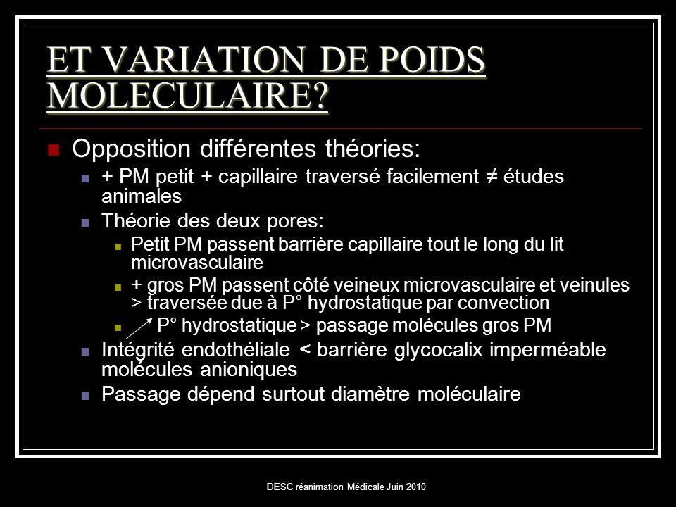 ET VARIATION DE POIDS MOLECULAIRE