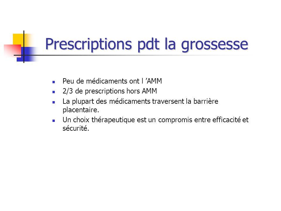 Prescriptions pdt la grossesse