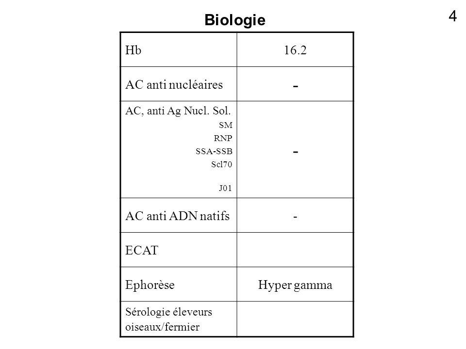 - 4 Biologie Hb 16.2 AC anti nucléaires AC anti ADN natifs ECAT