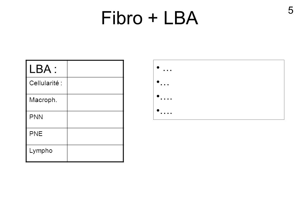 Fibro + LBA LBA : 5 … …. Cellularité : Macroph. PNN PNE Lympho