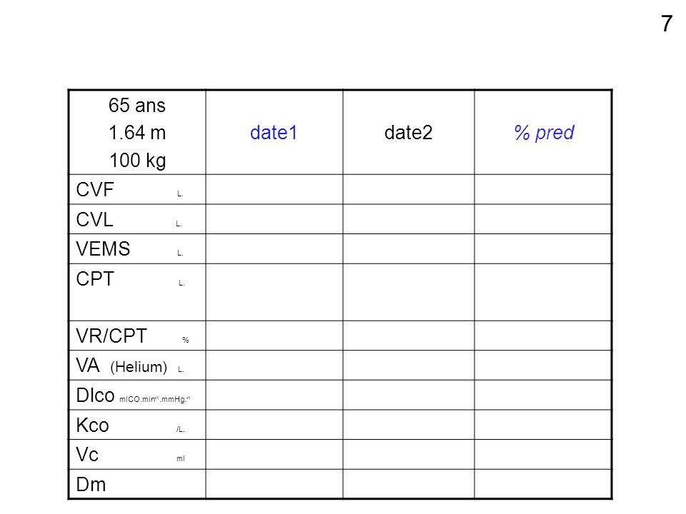 7 65 ans 1.64 m 100 kg date1 date2 % pred CVF L. CVL L. VEMS L. CPT L.
