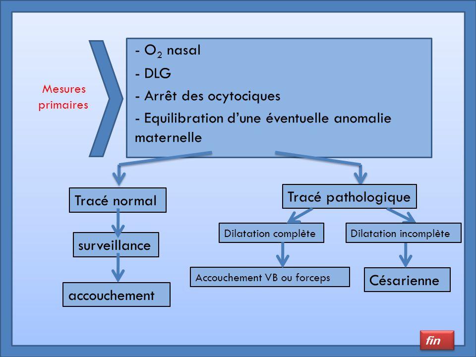 - Arrêt des ocytociques