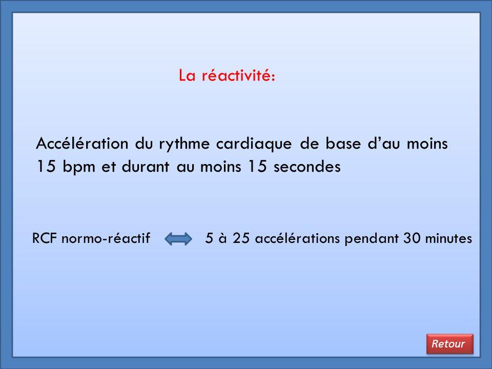 La réactivité: Accélération du rythme cardiaque de base d'au moins 15 bpm et durant au moins 15 secondes.