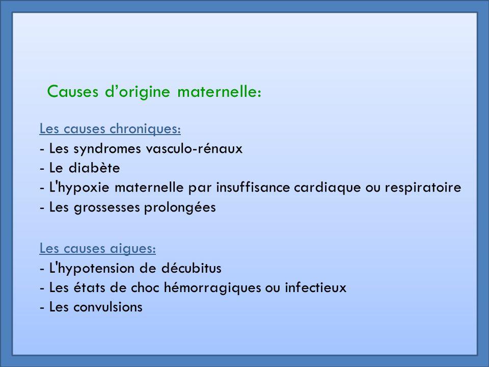 Causes d'origine maternelle: