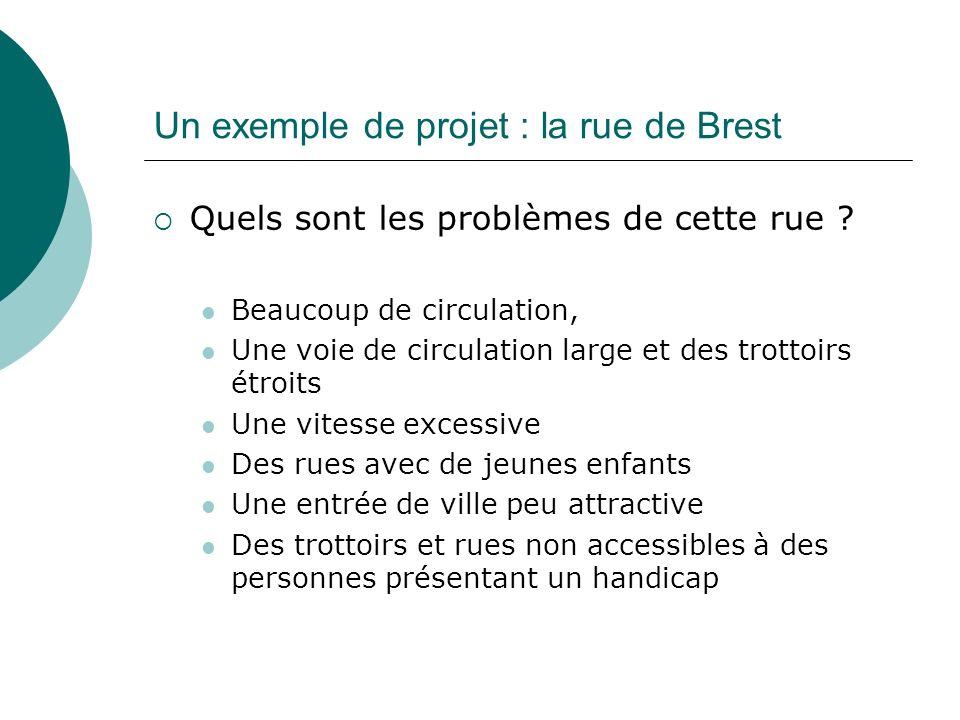 Un exemple de projet : la rue de Brest