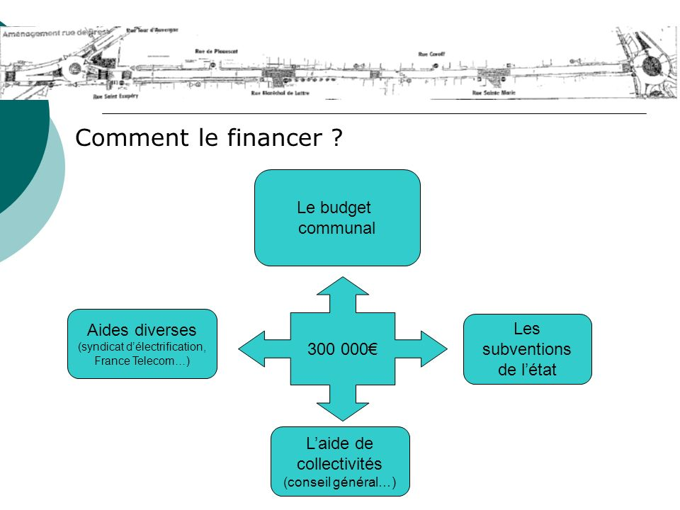 comment Comment le financer Le budget communal 300 000€