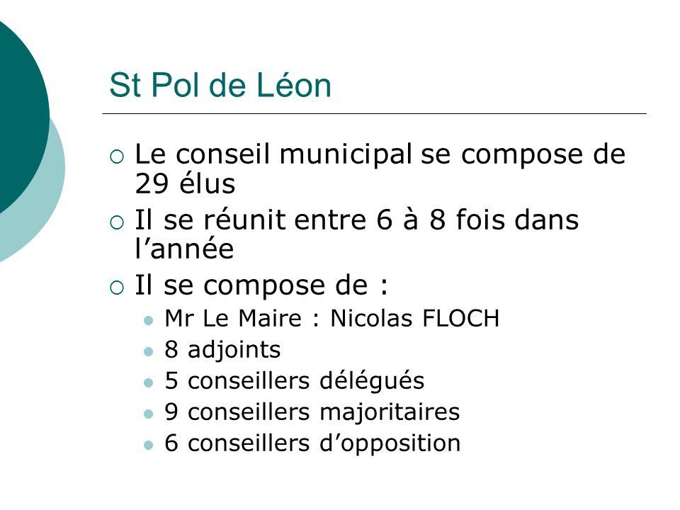 St Pol de Léon Le conseil municipal se compose de 29 élus