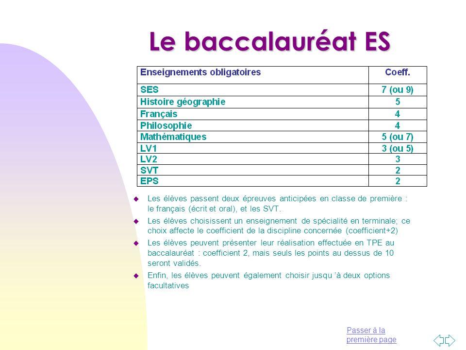 Le baccalauréat ES Les élèves passent deux épreuves anticipées en classe de première : le français (écrit et oral), et les SVT.