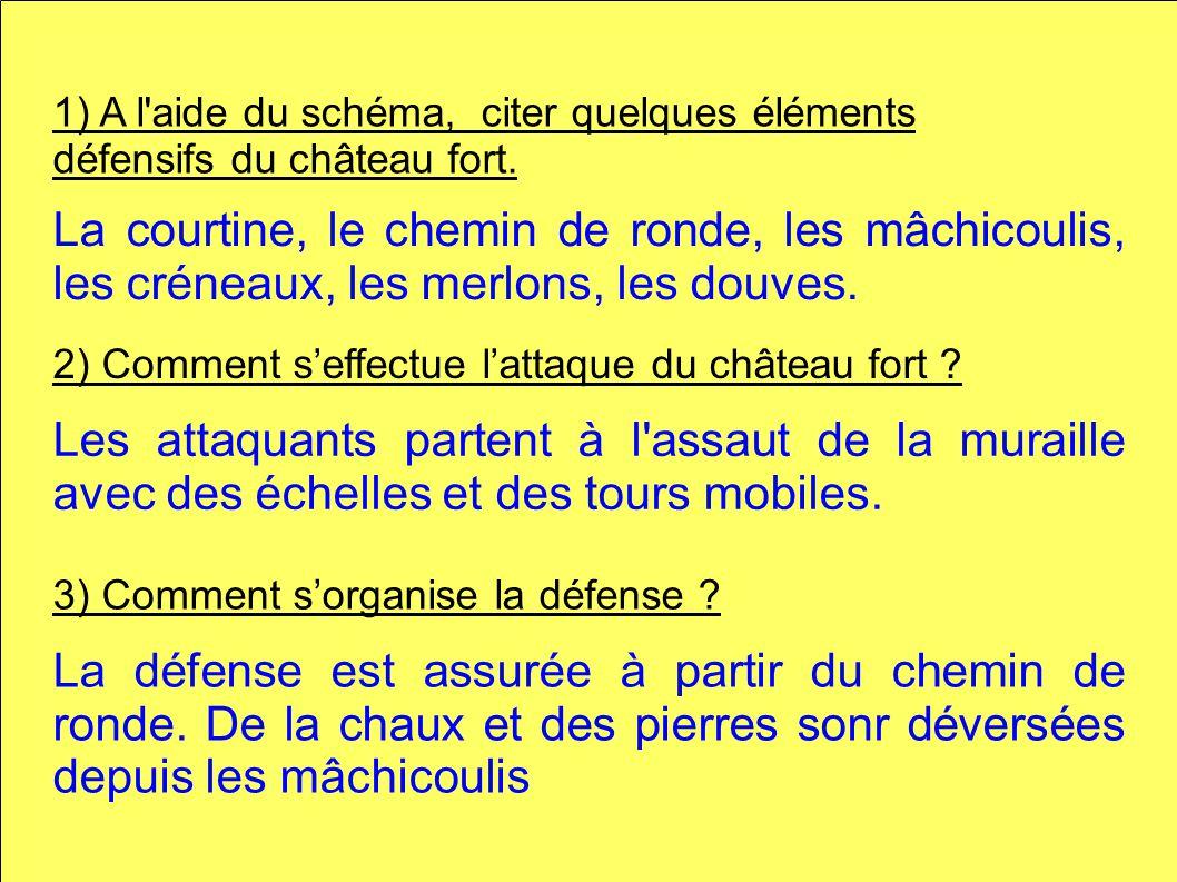 1) A l aide du schéma, citer quelques éléments défensifs du château fort.