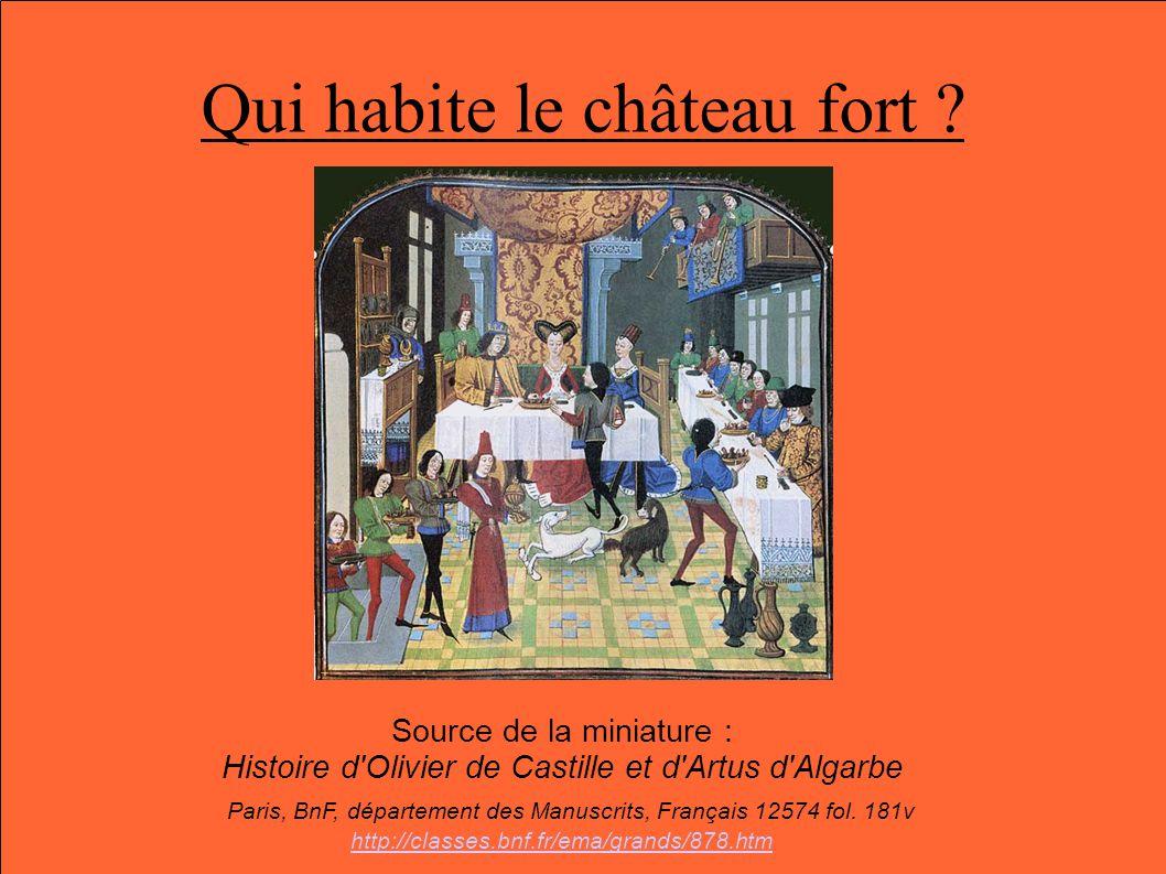 Qui habite le château fort