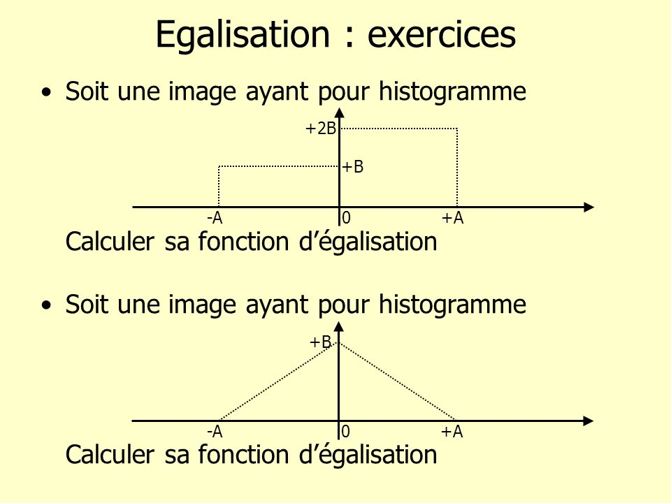 Egalisation : exercices