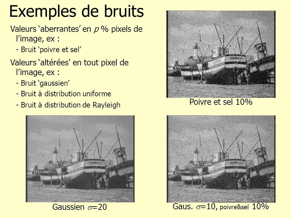 Exemples de bruits Valeurs 'aberrantes' en p % pixels de l'image, ex :