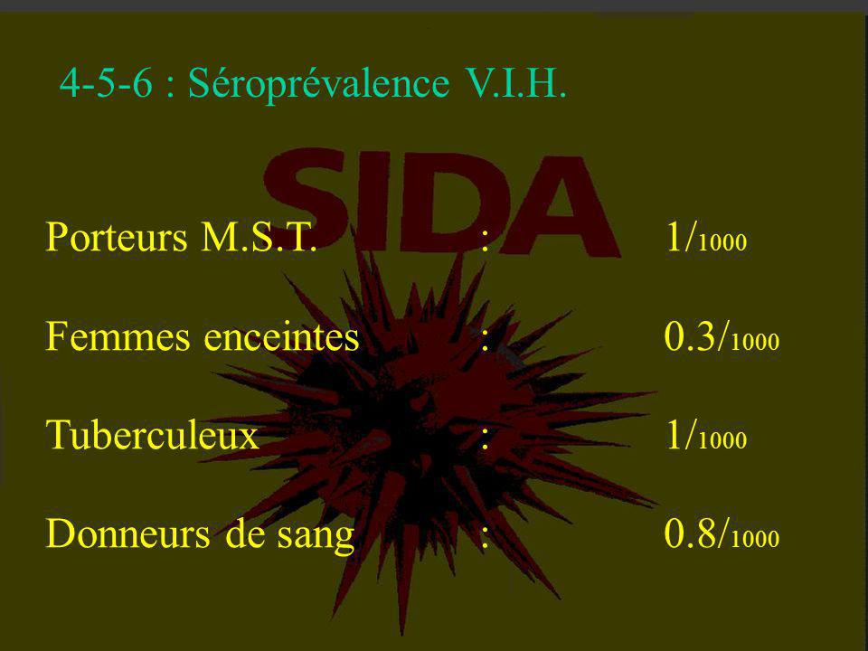 4-5-6 : Séroprévalence V.I.H.