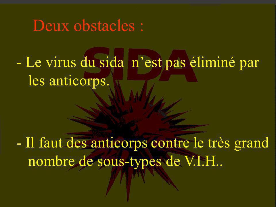 Deux obstacles : - Le virus du sida n'est pas éliminé par