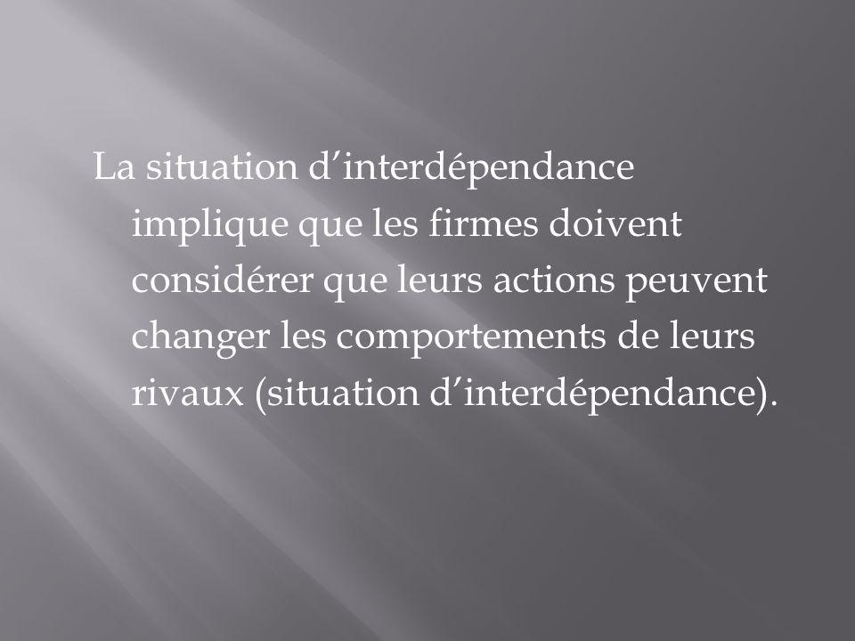 La situation d'interdépendance implique que les firmes doivent considérer que leurs actions peuvent changer les comportements de leurs rivaux (situation d'interdépendance).