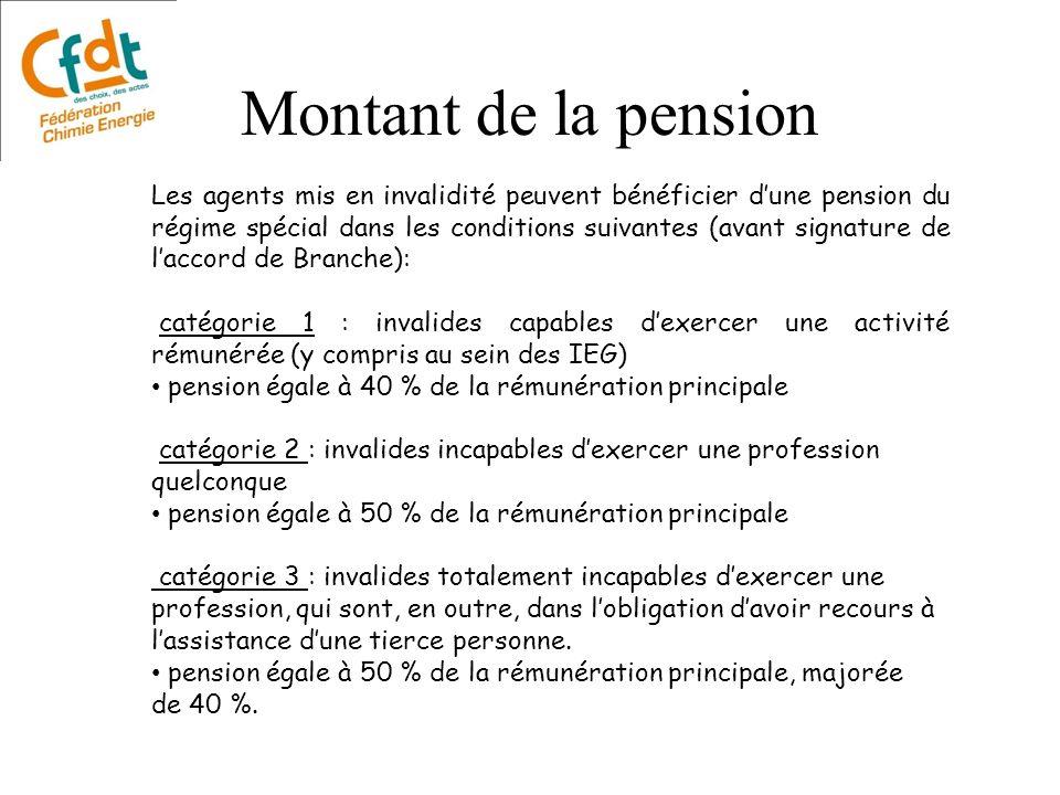 Montant de la pension