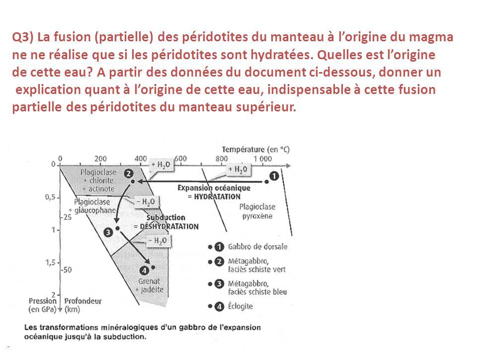 Q3) La fusion (partielle) des péridotites du manteau à l'origine du magma