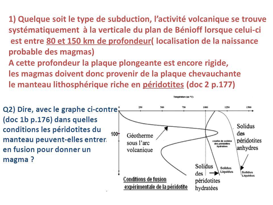 1) Quelque soit le type de subduction, l'activité volcanique se trouve