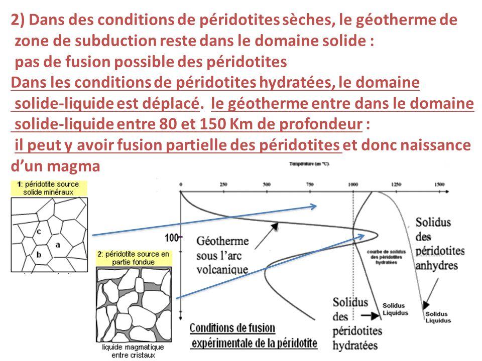 2) Dans des conditions de péridotites sèches, le géotherme de