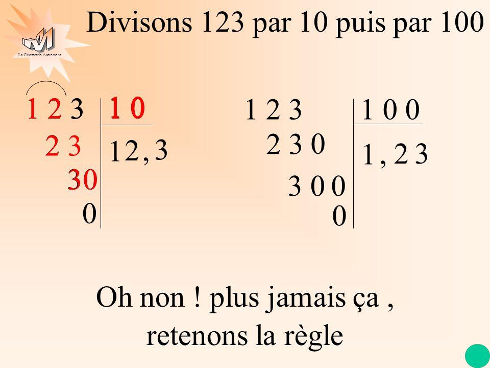 Divisons 123 par 10 puis par 100 1 2 3. 1 2. 3. 1 0. 1 0. 1 0. 1 0. 1 2 3. 1 0 0. 2 3. 2.