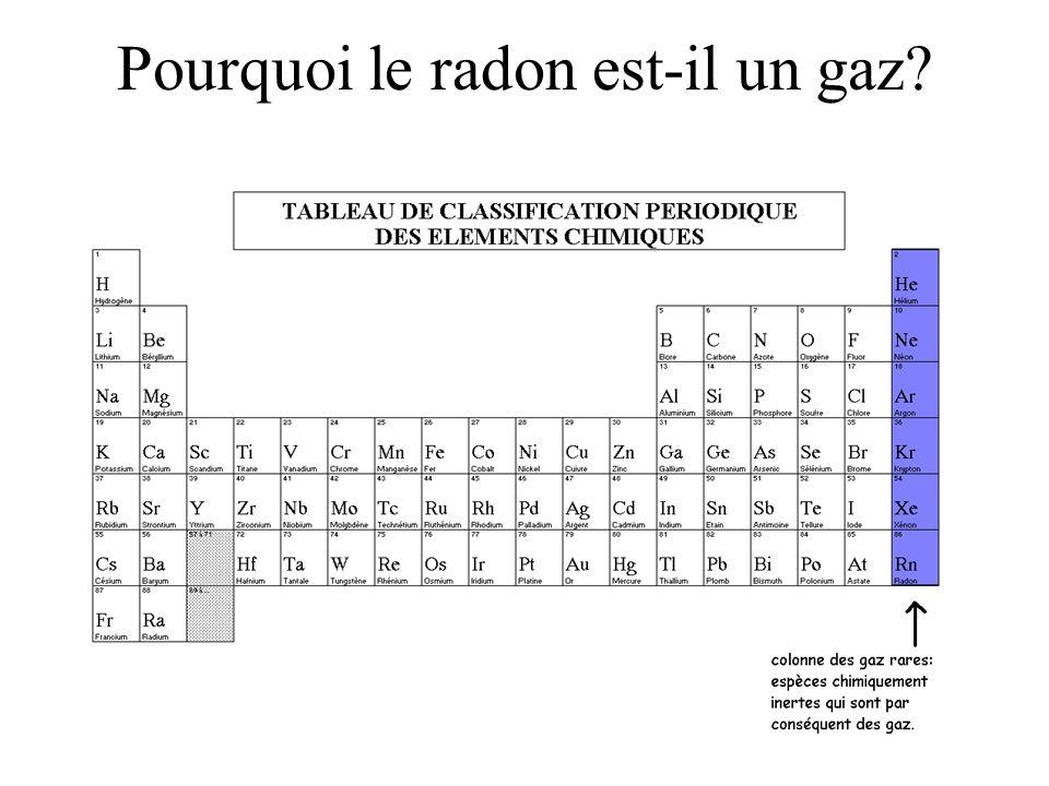 Pourquoi le radon est-il un gaz