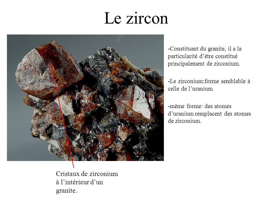 Le zircon Cristaux de zirconium à l'intérieur d'un granite.
