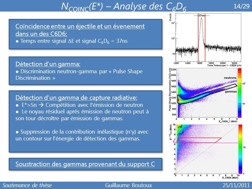 NCOINC(E*) – Analyse des C6D6