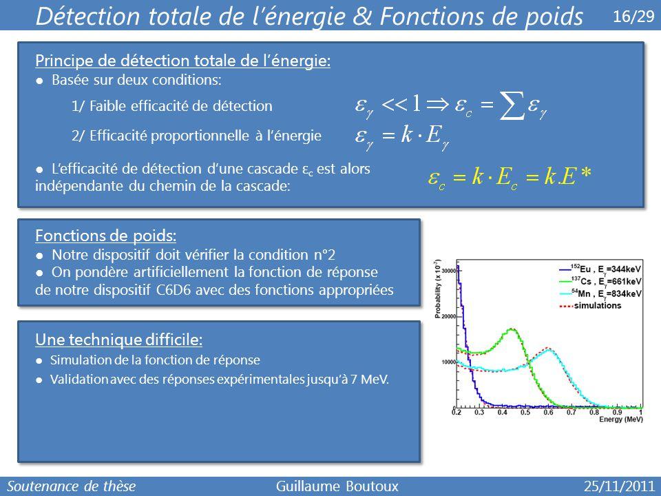 Détection totale de l'énergie & Fonctions de poids
