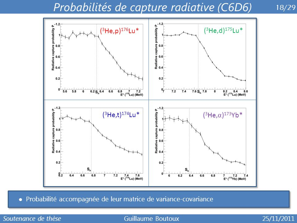 Probabilités de capture radiative (C6D6)
