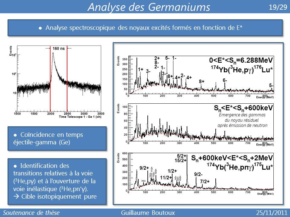 Emergence des gammas du noyau résiduel après émission de neutron