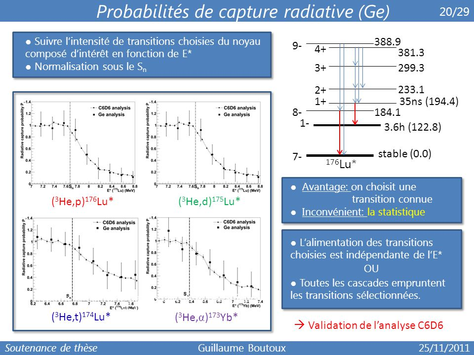 Probabilités de capture radiative (Ge)