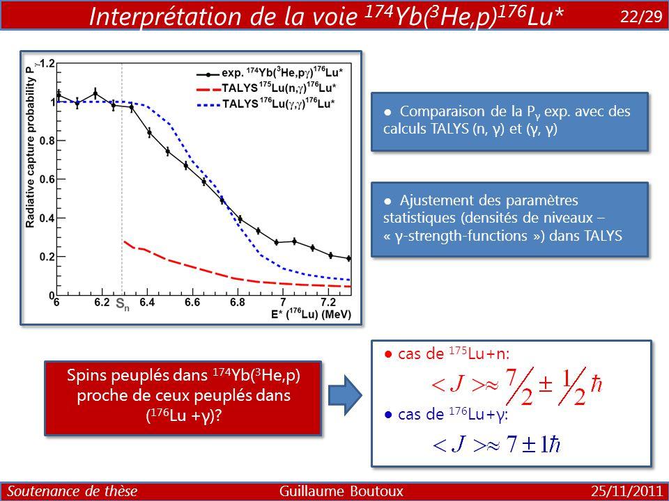 Interprétation de la voie 174Yb(3He,p)176Lu*