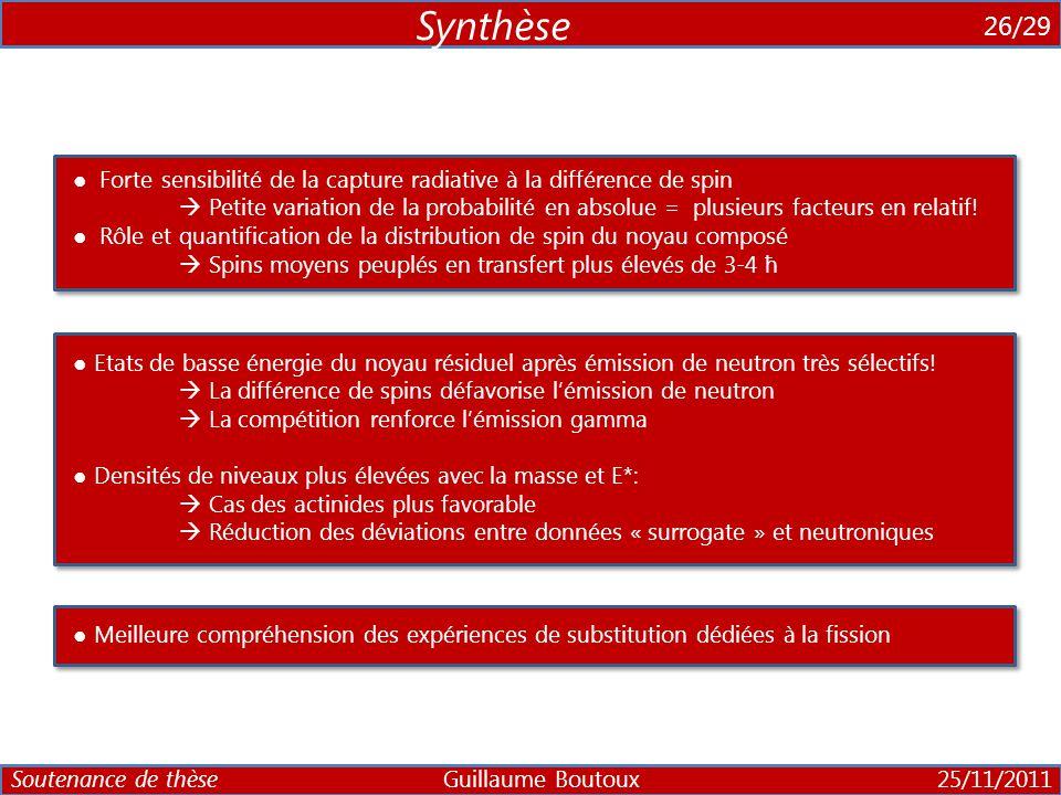 Synthèse 26/29. 6. ● Forte sensibilité de la capture radiative à la différence de spin.