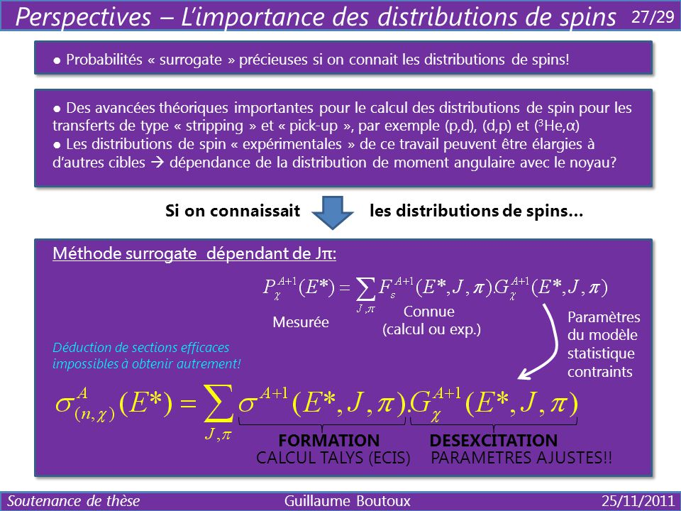 Perspectives – L'importance des distributions de spins