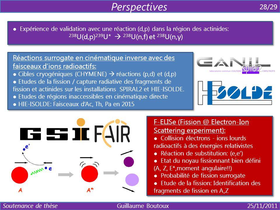 Perspectives 28/29. 6. ● Expérience de validation avec une réaction (d,p) dans la région des actinides: