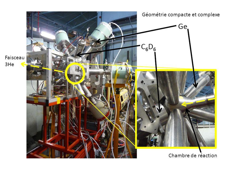 Géométrie compacte et complexe