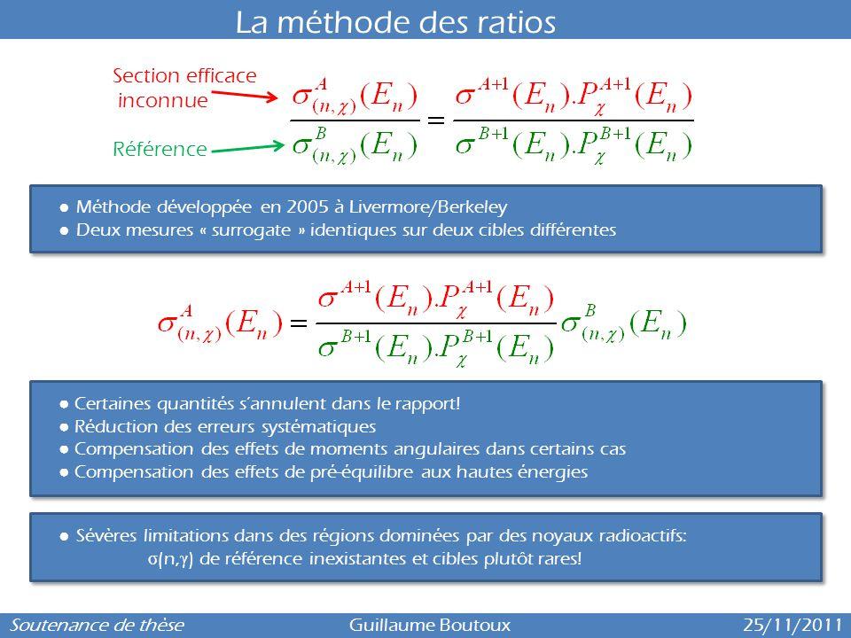 La méthode des ratios 6 Section efficace inconnue Référence .