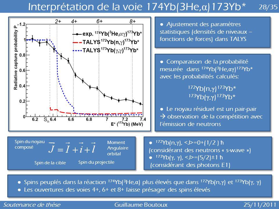 Interprétation de la voie 174Yb(3He,α)173Yb*