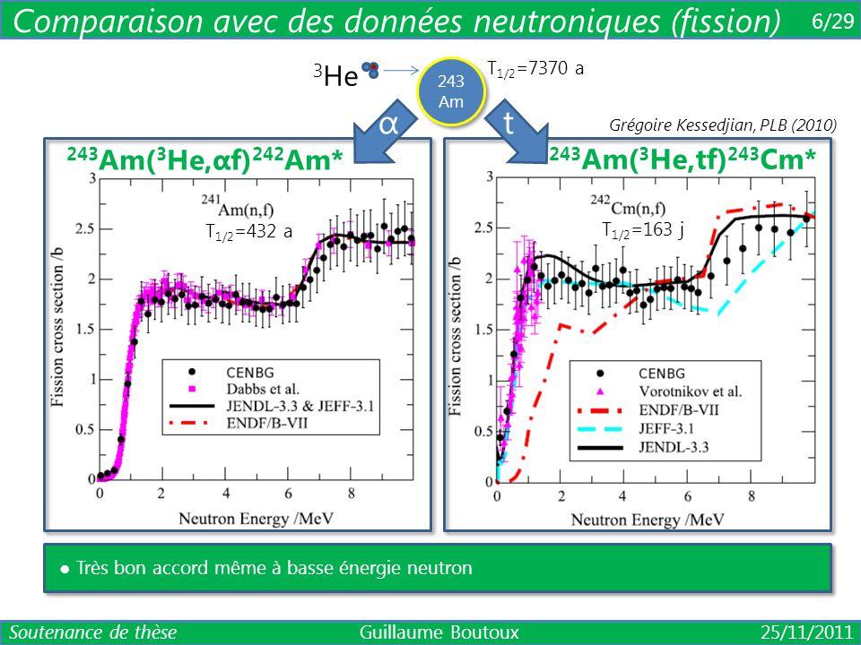 Comparaison avec des données neutroniques (fission)