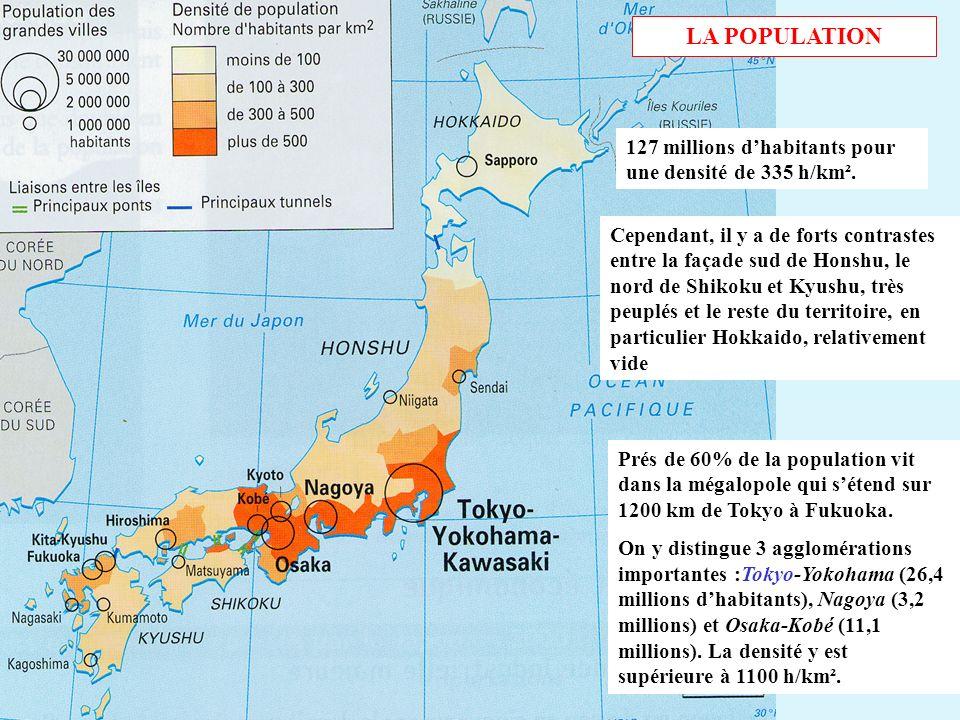 LA POPULATION 127 millions d'habitants pour une densité de 335 h/km².