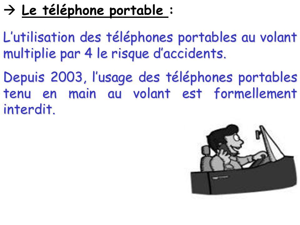  Le téléphone portable :