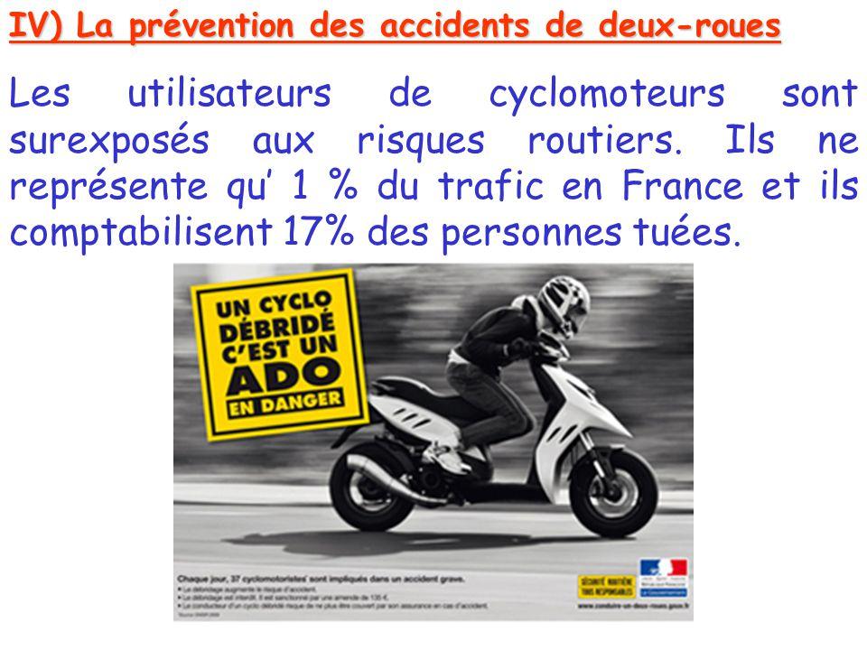 IV) La prévention des accidents de deux-roues